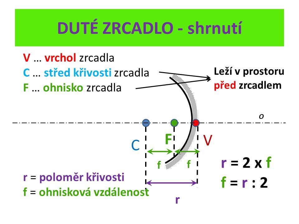DUTÉ ZRCADLO - shrnutí C V O F f f r V … vrchol zrcadla C … střed křivosti zrcadla F … ohnisko zrcadla r = poloměr křivosti f = ohnisková vzdálenost r = 2 x f f = r : 2 Leží v prostoru před zrcadlem