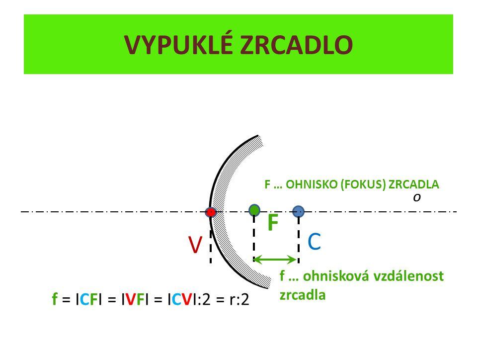 VYPUKLÉ ZRCADLO C V O F … OHNISKO (FOKUS) ZRCADLA F f … ohnisková vzdálenost zrcadla f = ICFI = IVFI = ICVI:2 = r:2