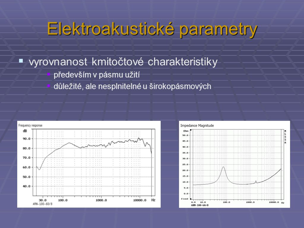 Vyrovnanost kmitočtové charakteristiky  úzkopásmový (středový) reproduktor  širokopásmový reproduktor