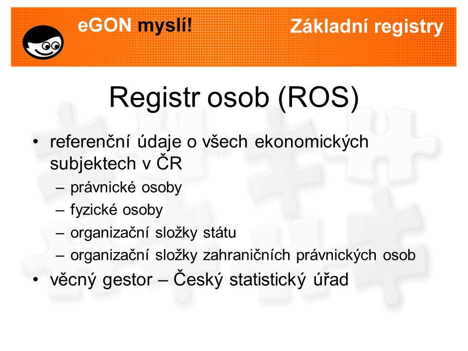 Registr osob (ROS) referenční údaje o všech ekonomických subjektech v ČR –právnické osoby –fyzické osoby –organizační složky státu –organizační složky