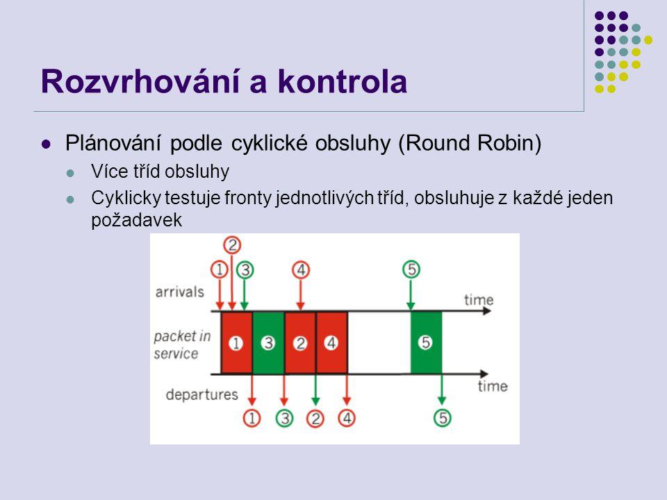 Rozvrhování a kontrola Plánování podle cyklické obsluhy (Round Robin) Více tříd obsluhy Cyklicky testuje fronty jednotlivých tříd, obsluhuje z každé jeden požadavek