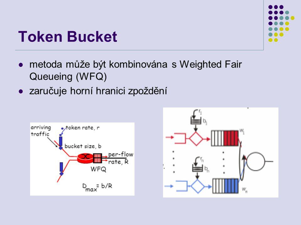 Token Bucket metoda může být kombinována s Weighted Fair Queueing (WFQ) zaručuje horní hranici zpoždění