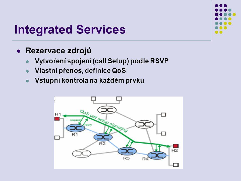 Integrated Services Rezervace zdrojů Vytvoření spojení (call Setup) podle RSVP Vlastní přenos, definice QoS Vstupní kontrola na každém prvku
