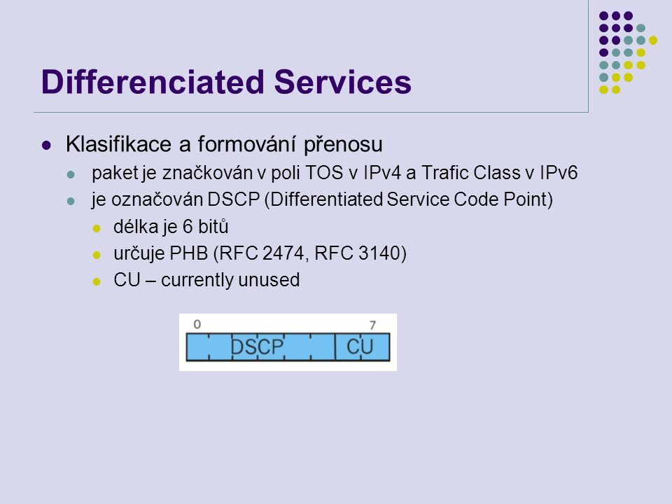 Differenciated Services Klasifikace a formování přenosu paket je značkován v poli TOS v IPv4 a Trafic Class v IPv6 je označován DSCP (Differentiated Service Code Point) délka je 6 bitů určuje PHB (RFC 2474, RFC 3140) CU – currently unused