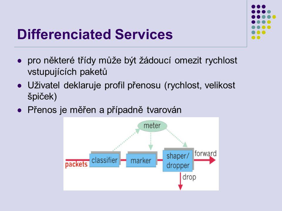 Differenciated Services pro některé třídy může být žádoucí omezit rychlost vstupujících paketů Uživatel deklaruje profil přenosu (rychlost, velikost špiček) Přenos je měřen a případně tvarován
