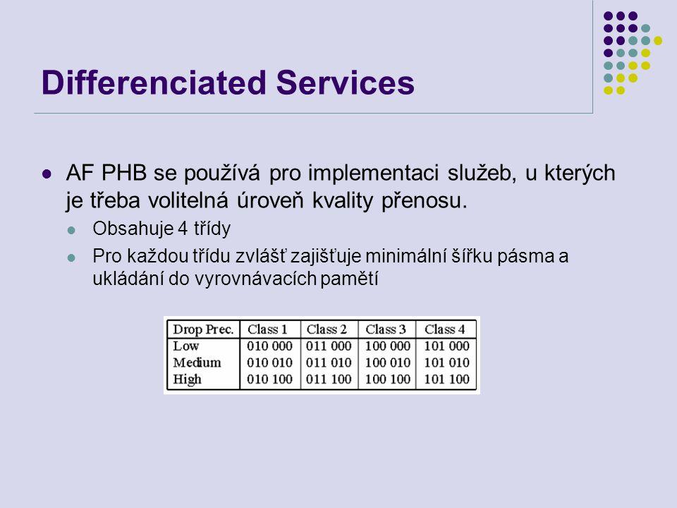 Differenciated Services AF PHB se používá pro implementaci služeb, u kterých je třeba volitelná úroveň kvality přenosu. Obsahuje 4 třídy Pro každou tř