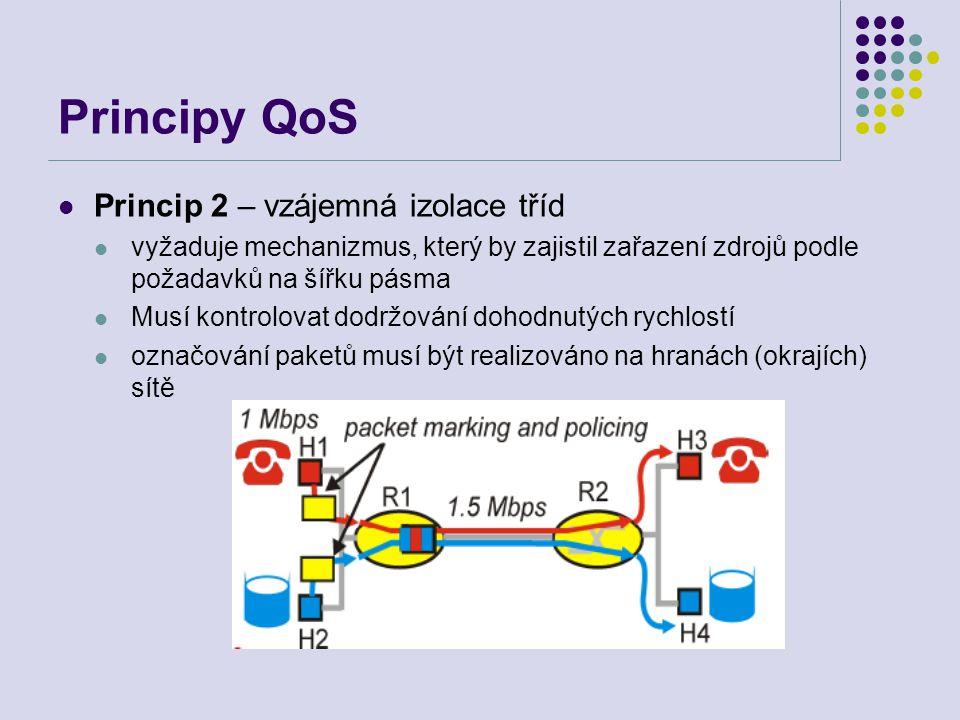 Principy QoS Princip 2 – vzájemná izolace tříd vyžaduje mechanizmus, který by zajistil zařazení zdrojů podle požadavků na šířku pásma Musí kontrolovat dodržování dohodnutých rychlostí označování paketů musí být realizováno na hranách (okrajích) sítě