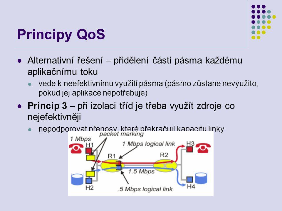 Principy QoS Alternativní řešení – přidělení části pásma každému aplikačnímu toku vede k neefektivnímu využití pásma (pásmo zůstane nevyužito, pokud jej aplikace nepotřebuje) Princip 3 – při izolaci tříd je třeba využít zdroje co nejefektivněji nepodporovat přenosy, které překračují kapacitu linky