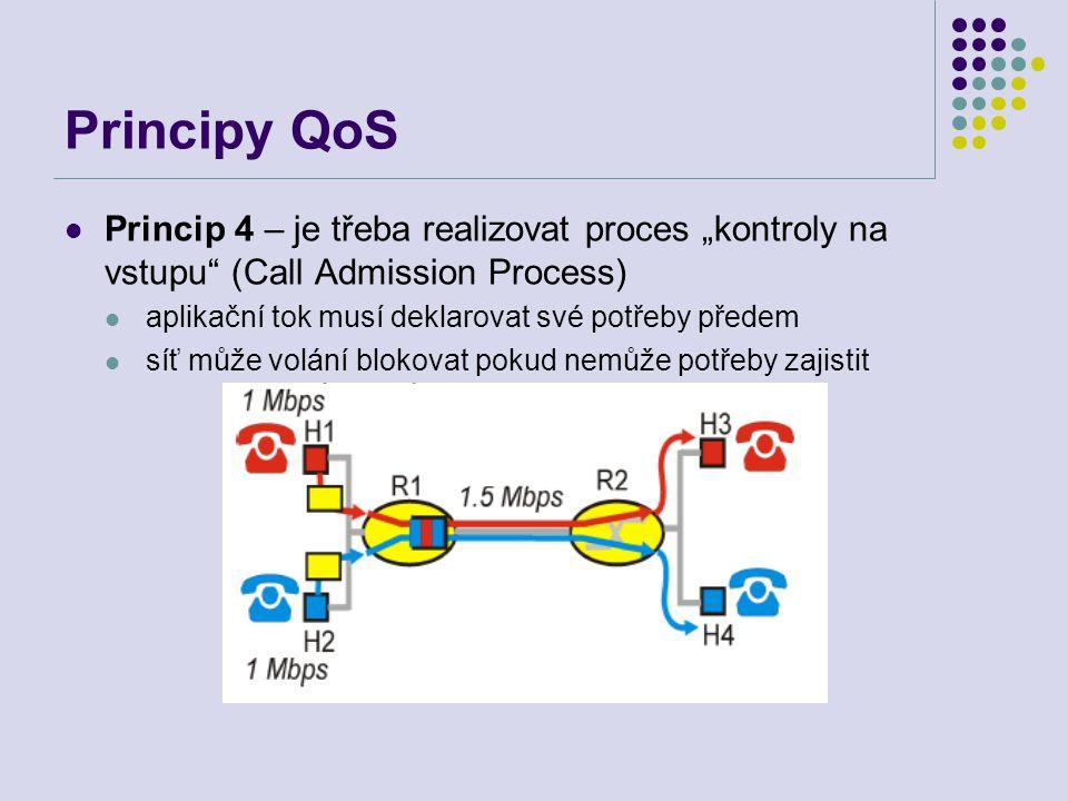 """Principy QoS Princip 4 – je třeba realizovat proces """"kontroly na vstupu (Call Admission Process) aplikační tok musí deklarovat své potřeby předem síť může volání blokovat pokud nemůže potřeby zajistit"""