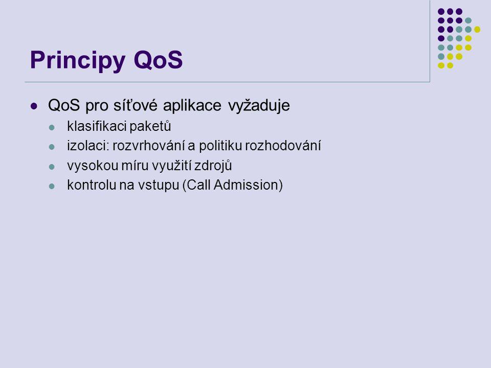 Principy QoS QoS pro síťové aplikace vyžaduje klasifikaci paketů izolaci: rozvrhování a politiku rozhodování vysokou míru využití zdrojů kontrolu na vstupu (Call Admission)