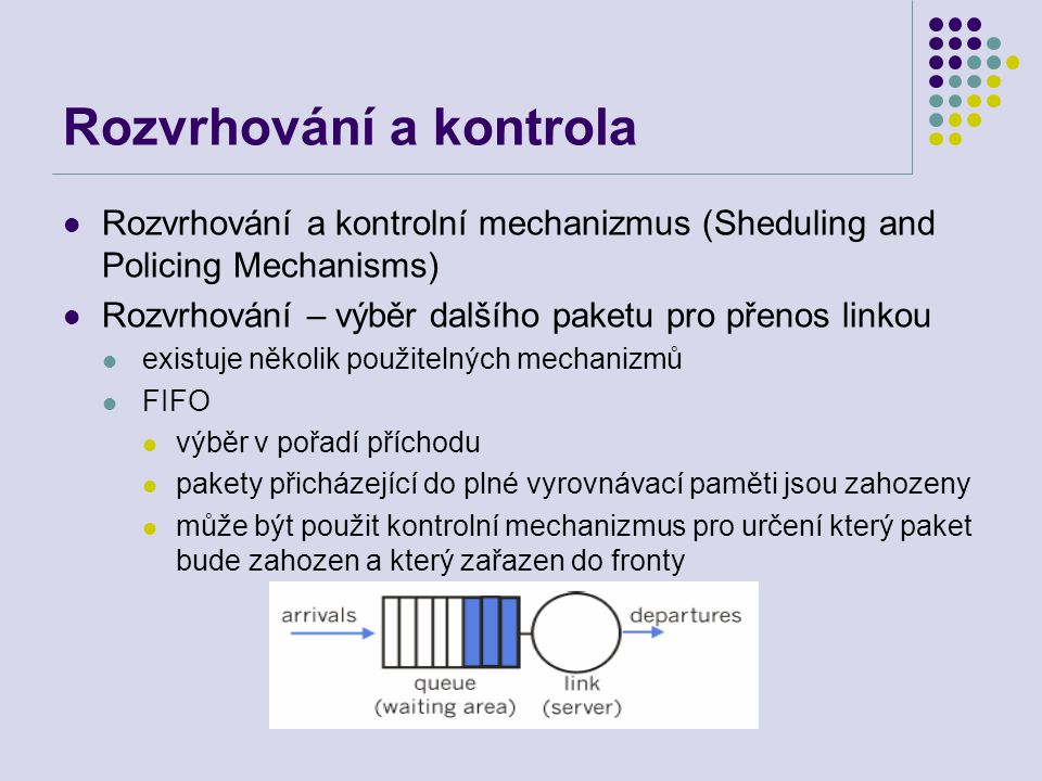 Rozvrhování a kontrola Rozvrhování a kontrolní mechanizmus (Sheduling and Policing Mechanisms) Rozvrhování – výběr dalšího paketu pro přenos linkou existuje několik použitelných mechanizmů FIFO výběr v pořadí příchodu pakety přicházející do plné vyrovnávací paměti jsou zahozeny může být použit kontrolní mechanizmus pro určení který paket bude zahozen a který zařazen do fronty