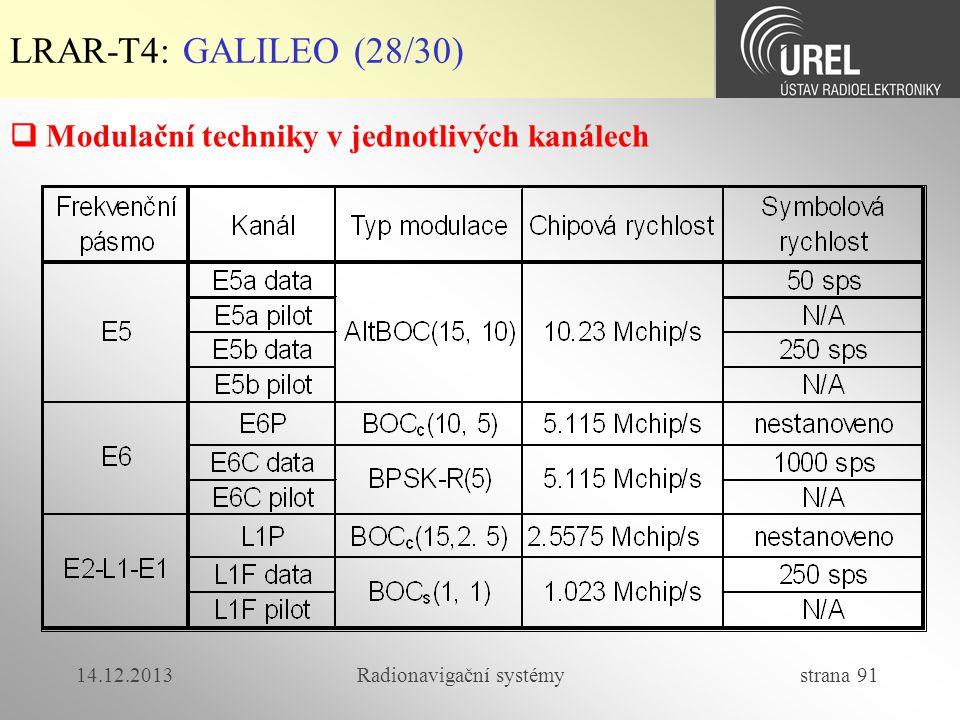 14.12.2013Radionavigační systémy strana 91 LRAR-T4: GALILEO (28/30)  Modulační techniky v jednotlivých kanálech