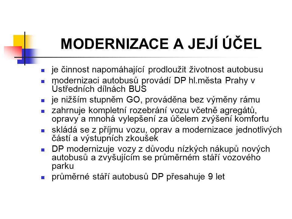 MODERNIZACE A JEJÍ ÚČEL je činnost napomáhající prodloužit životnost autobusu modernizaci autobusů provádí DP hl.města Prahy v Ústředních dílnách BUS