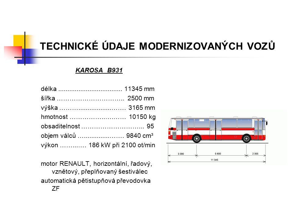 ČÁSTI MODERNIZACE – CO MOTORU technologicky nejsložitější část modernizace autobusu je důležité dodržovat technologický postup je kladen důraz na kvalitu a přesnost CO motoru je rozložena do čtyř částí: demontáž motoru na jednotlivé díly mezioperační kontrola, oprava nebo výměna nevyhovujících dílů montáž motoru záběh motoru a výstupní zkouška