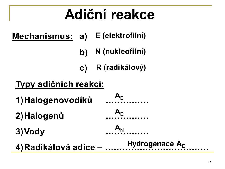 15 Adiční reakce Mechanismus: a) b) c) Typy adičních reakcí: 1)Halogenovodíků …………… 2)Halogenů …………… 3)Vody …………… 4)Radikálová adice – ……………………………… E