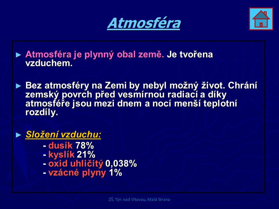 Atmosféra ► Atmosféra je plynný obal země. Je tvořena vzduchem. ► Bez atmosféry na Zemi by nebyl možný život. Chrání zemský povrch před vesmírnou radi