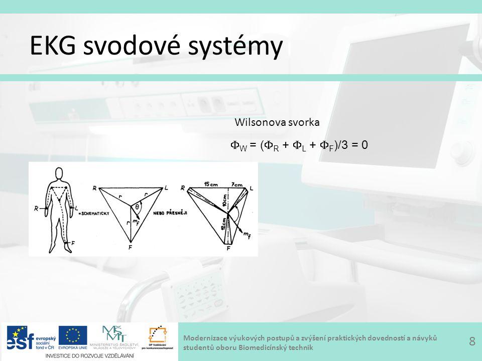 Modernizace výukových postupů a zvýšení praktických dovedností a návyků studentů oboru Biomedicínský technik EKG svodové systémy 8 Wilsonova svorka + +  W = (  R +  L +  F )/3 = 0