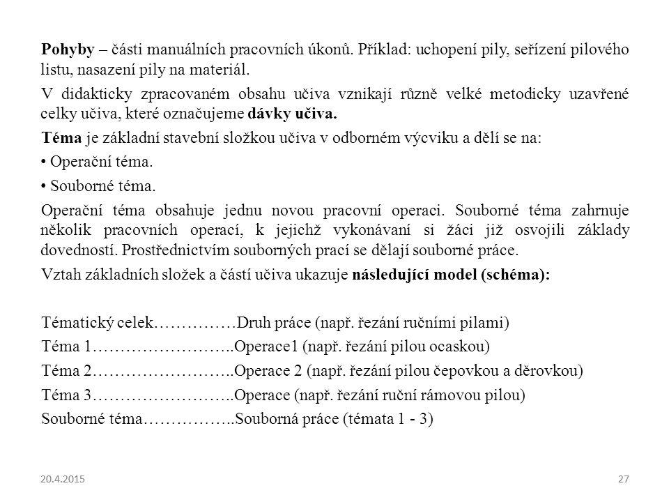 20.4.20152720.4.201527 Pohyby – části manuálních pracovních úkonů. Příklad: uchopení pily, seřízení pilového listu, nasazení pily na materiál. V didak