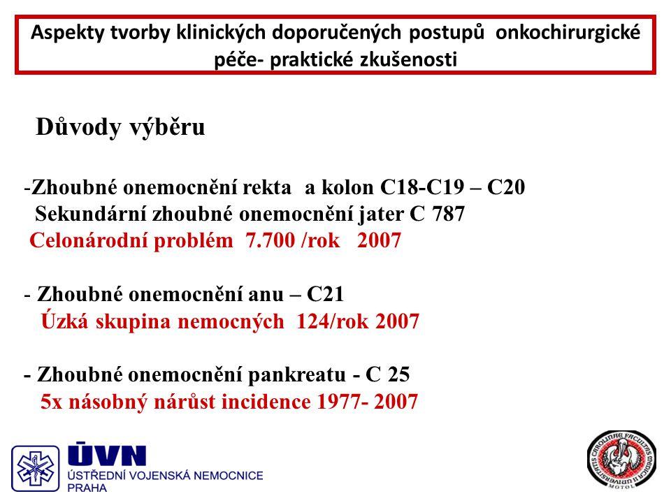 Důvody výběru -Zhoubné onemocnění rekta a kolon C18-C19 – C20 Sekundární zhoubné onemocnění jater C 787 Celonárodní problém 7.700 /rok 2007 - Zhoubné onemocnění anu – C21 Úzká skupina nemocných 124/rok 2007 - Zhoubné onemocnění pankreatu - C 25 5x násobný nárůst incidence 1977- 2007 Aspekty tvorby klinických doporučených postupů onkochirurgické péče- praktické zkušenosti