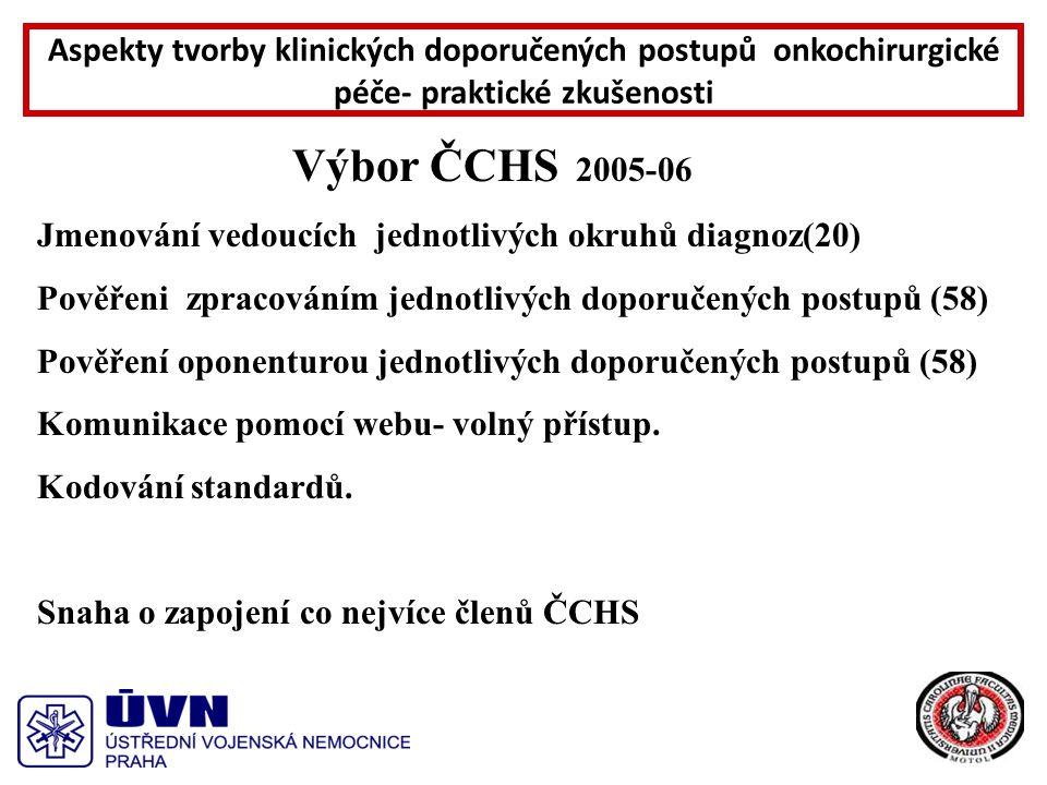 Výbor ČCHS 2005-06 Jmenování vedoucích jednotlivých okruhů diagnoz(20) Pověřeni zpracováním jednotlivých doporučených postupů (58) Pověření oponenturou jednotlivých doporučených postupů (58) Komunikace pomocí webu- volný přístup.
