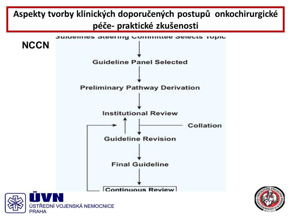 Současný stav onkologických KDP - 2011 - Zhoubné onemocnění pankreatu - C 25 - ukončeno - Zhoubné onemocnění rekta – C20 - ukončeno - Zhoubné onemocnění anu – C21- ukončeno - Sekundární zhoubné onemocnění jater C 787 - ukončeno - Zhoubné onemocnění kolon C18-C19 - Zhoubné onemocnění žaludku C16 - Zhoubné onemocnění štítné žlázy – C 73 - Zhoubné onemocnění jícnu – C15 - Hepatocelulární karcinom - C 22 - Aspekty tvorby klinických doporučených postupů onkochirurgické péče- praktické zkušenosti