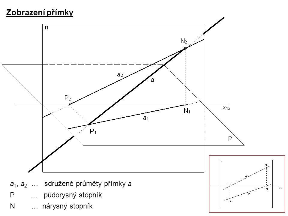 Zobrazení přímky a 1, a 2 … sdružené průměty přímky a P … půdorysný stopník N … nárysný stopník