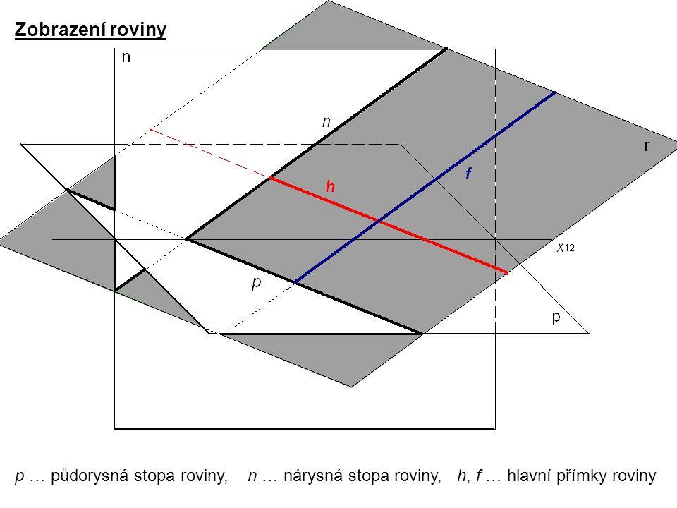 Zobrazení roviny p … půdorysná stopa roviny, n … nárysná stopa roviny, h, f … hlavní přímky roviny