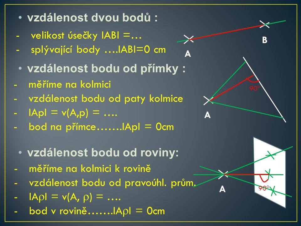 vzdálenost dvou bodů : vzdálenost bodu od přímky : vzdálenost bodu od roviny: A B -velikost úsečky IABI =… -splývající body ….IABI=0 cm A 90  -měříme na kolmici -vzdálenost bodu od paty kolmice -IApI = v(A,p) = ….