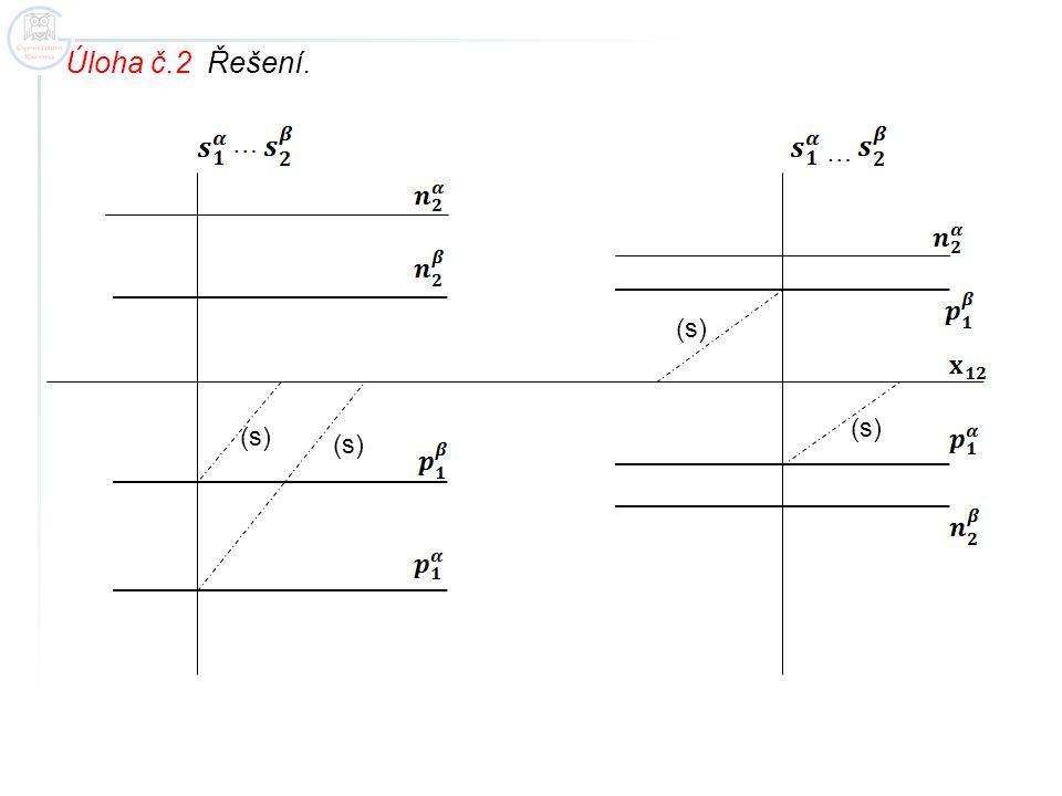 Úloha č.3 Daným bodem veďte rovinu rovnoběžnou s danou rovinou.