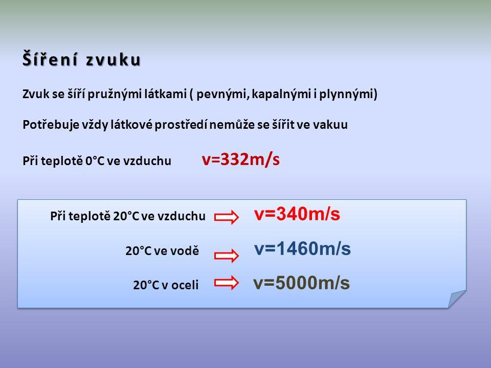 Šíření zvuku Zvuk se šíří pružnými látkami ( pevnými, kapalnými i plynnými) Potřebuje vždy látkové prostředí nemůže se šířit ve vakuu Při teplotě 0°C ve vzduchu v=332m/s Při teplotě 20°C ve vzduchu v=340m/s 20°C ve vodě v=1460m/s 20°C v oceli v=5000m/s