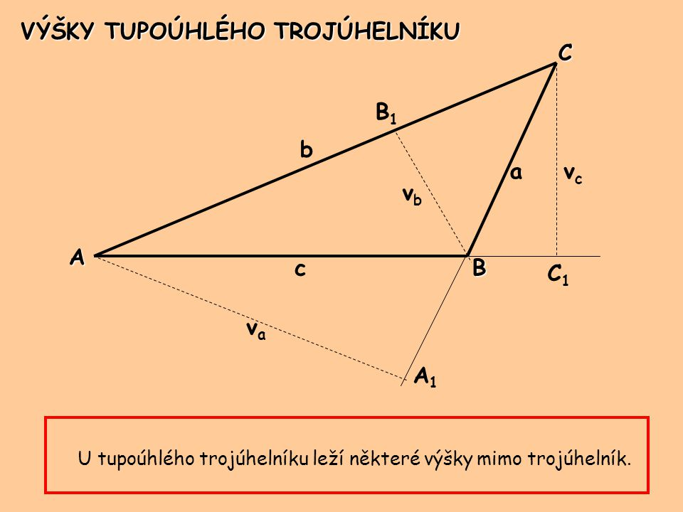 VÝŠKY TUPOÚHLÉHO TROJÚHELNÍKU A C B a c b A1A1 C1C1 B1B1 vava vcvc vbvb U tupoúhlého trojúhelníku leží některé výšky mimo trojúhelník.
