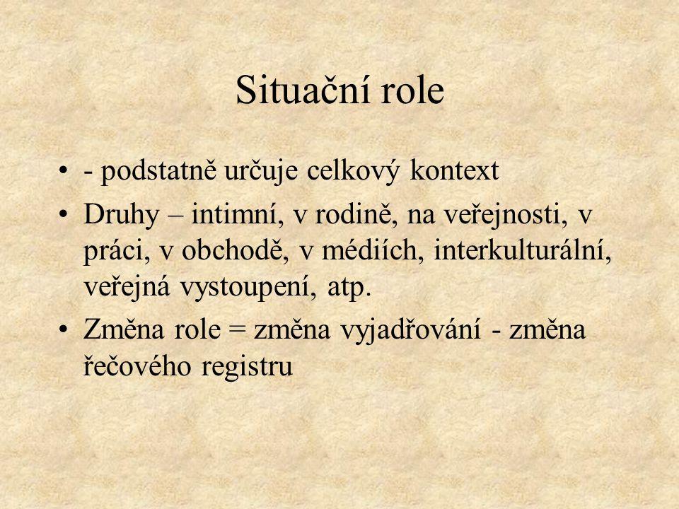Situační role - podstatně určuje celkový kontext Druhy – intimní, v rodině, na veřejnosti, v práci, v obchodě, v médiích, interkulturální, veřejná vystoupení, atp.