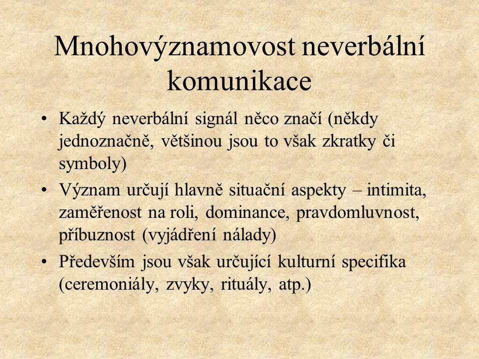 Mnohovýznamovost neverbální komunikace Každý neverbální signál něco značí (někdy jednoznačně, většinou jsou to však zkratky či symboly) Význam určují
