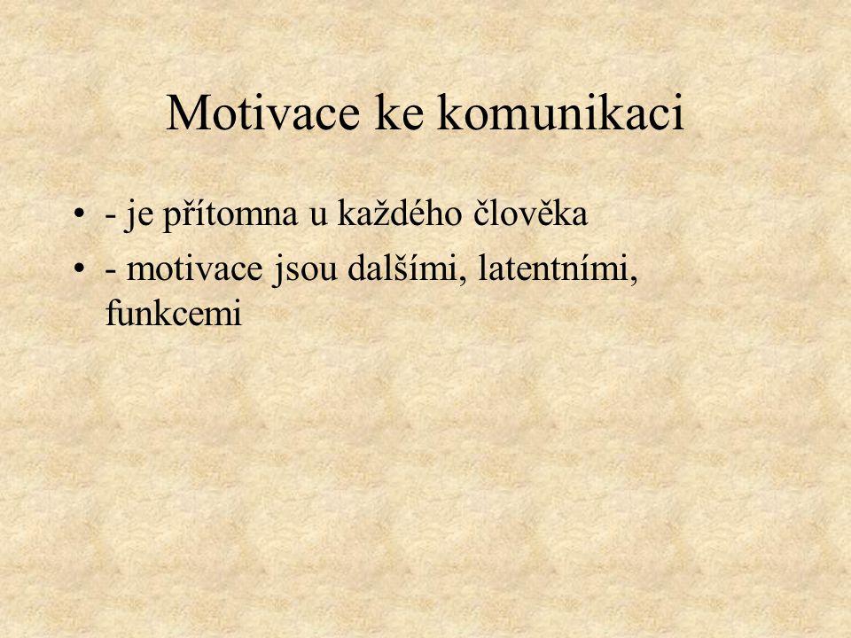 Druhy motivace ke komunikaci Motivace kognitivní (předávání smyslu) Motivace sdružovací (potřeba kontaktu) Motivace sebepotvrzovací (potvrzení osobní identity) Motivace adaptační (signalizace konformity) Motivace přesilová (potřeba uplatnit se) Motivace existenciální (pro psychické zdraví, fázování a strukturace času) Motivace požitkářská (rozptýlit a pobavit se)