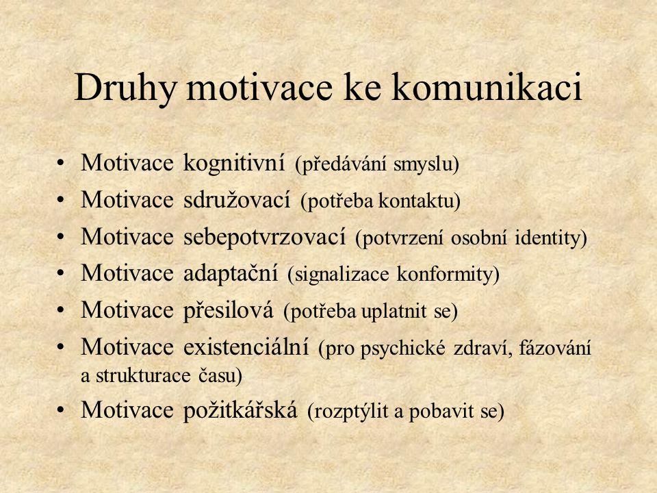 Druhy motivace ke komunikaci Motivace kognitivní (předávání smyslu) Motivace sdružovací (potřeba kontaktu) Motivace sebepotvrzovací (potvrzení osobní