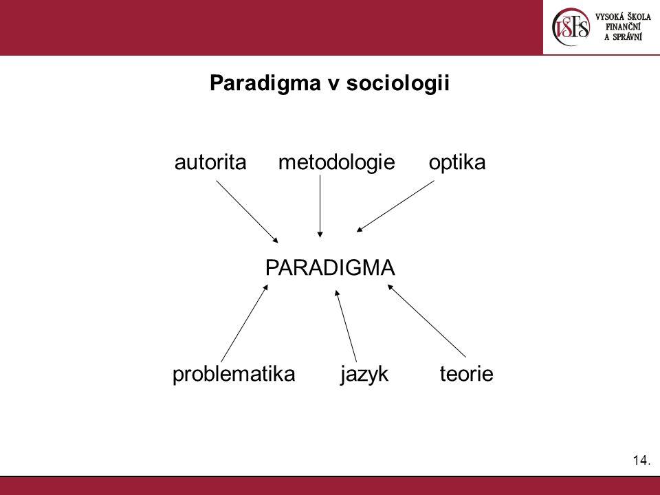 14. Paradigma v sociologii autorita metodologie optika PARADIGMA problematika jazyk teorie