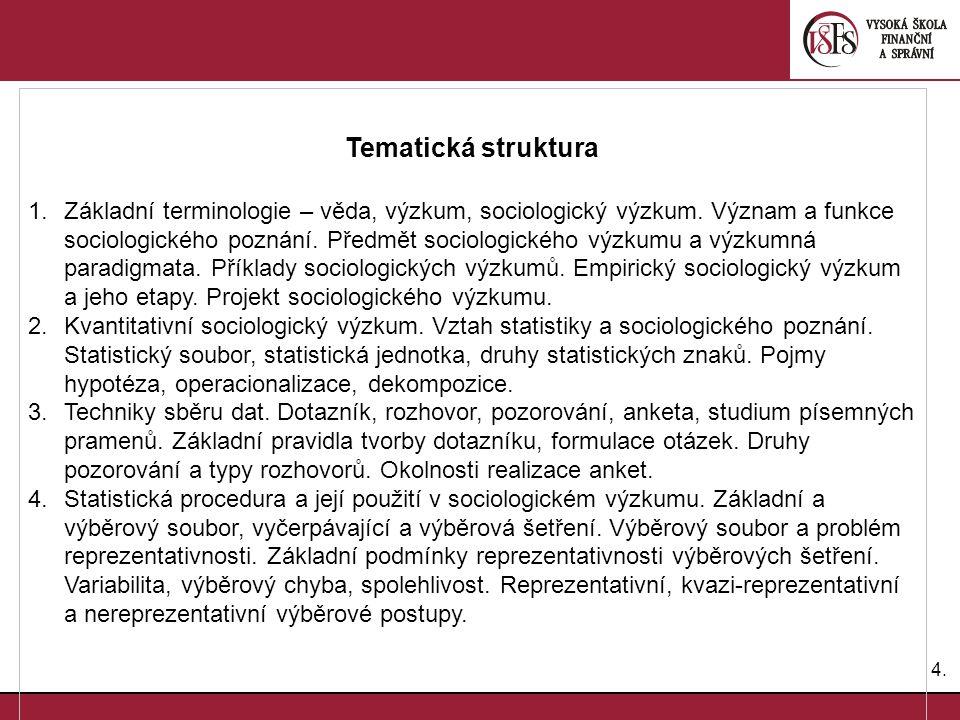 4.4. Tematická struktura 1.Základní terminologie – věda, výzkum, sociologický výzkum.