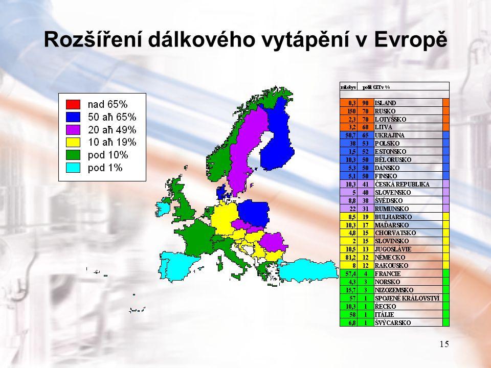 15 Rozšíření dálkového vytápění v Evropě