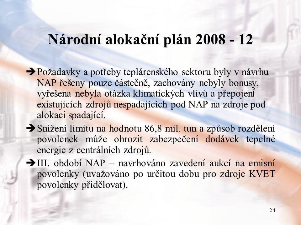 24 Národní alokační plán 2008 - 12  Požadavky a potřeby teplárenského sektoru byly v návrhu NAP řešeny pouze částečně, zachovány nebyly bonusy, vyřešena nebyla otázka klimatických vlivů a přepojen í existujících zdrojů nespadajících pod NAP na zdroje pod alokaci spadající.