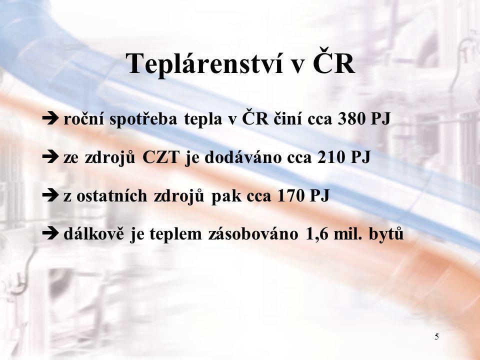 5 Teplárenství v ČR  roční spotřeba tepla v ČR činí cca 380 PJ  ze zdrojů CZT je dodáváno cca 210 PJ  z ostatních zdrojů pak cca 170 PJ  dálkově je teplem zásobováno 1,6 mil.
