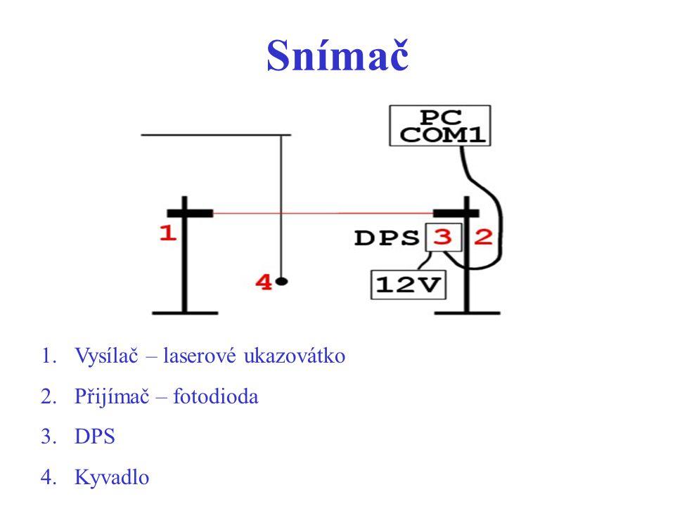Snímač 1.Vysílač – laserové ukazovátko 2.Přijímač – fotodioda 3.DPS 4.Kyvadlo