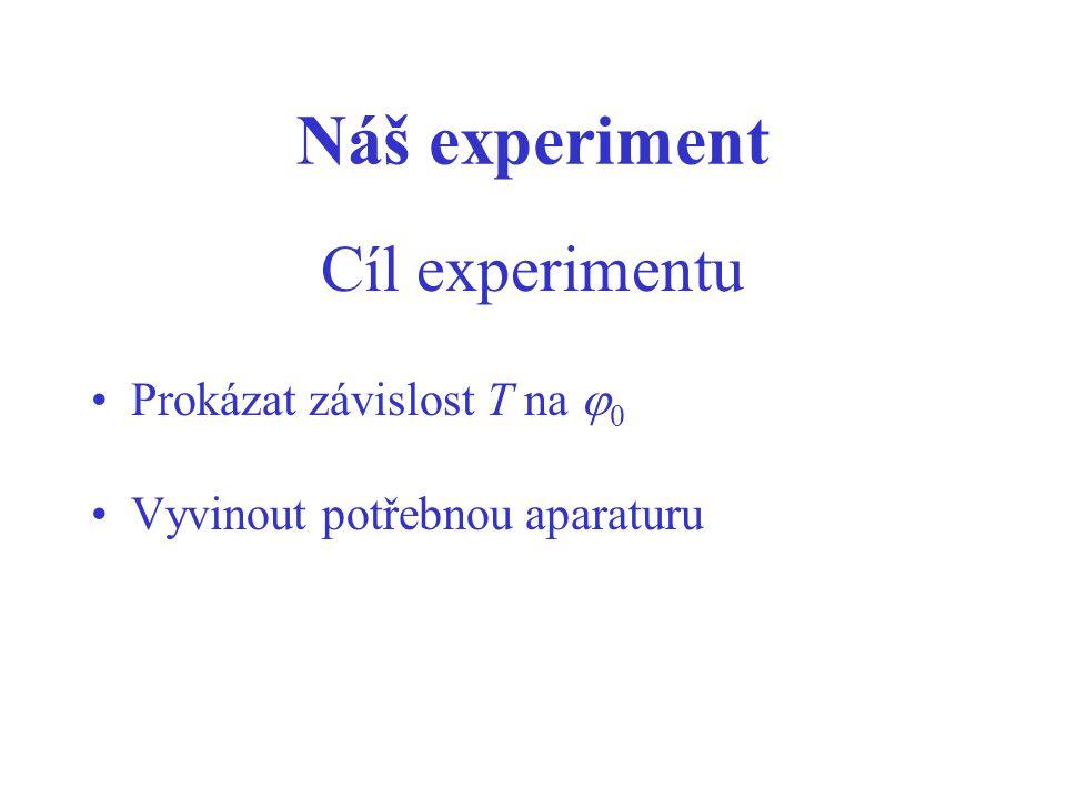 Náš experiment Prokázat závislost T na  0 Vyvinout potřebnou aparaturu Cíl experimentu
