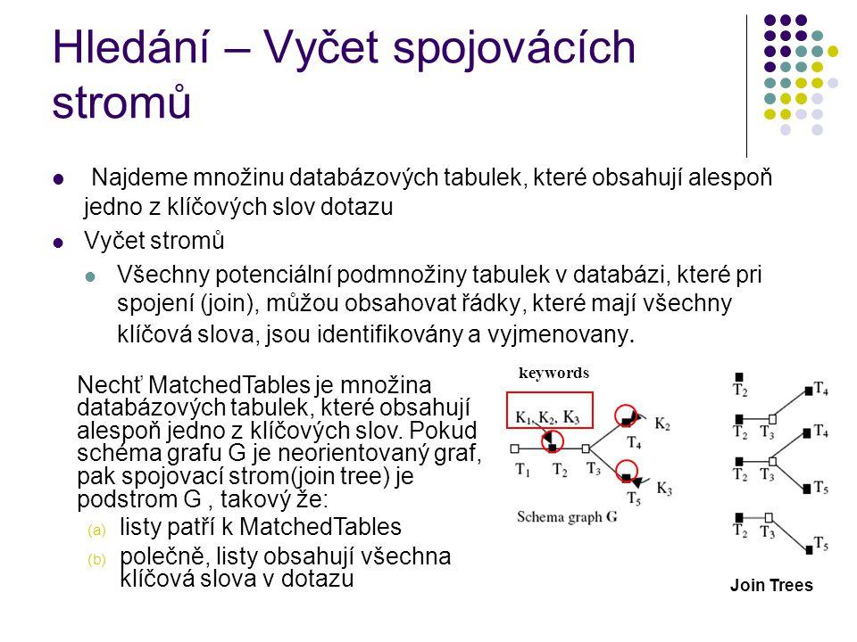 Hledání – Vyčet spojovácích stromů Najdeme množinu databázových tabulek, které obsahují alespoň jedno z klíčových slov dotazu Vyčet stromů Všechny potenciální podmnožiny tabulek v databázi, které pri spojení (join), můžou obsahovat řádky, které mají všechny klíčová slova, jsou identifikovány a vyjmenovany.