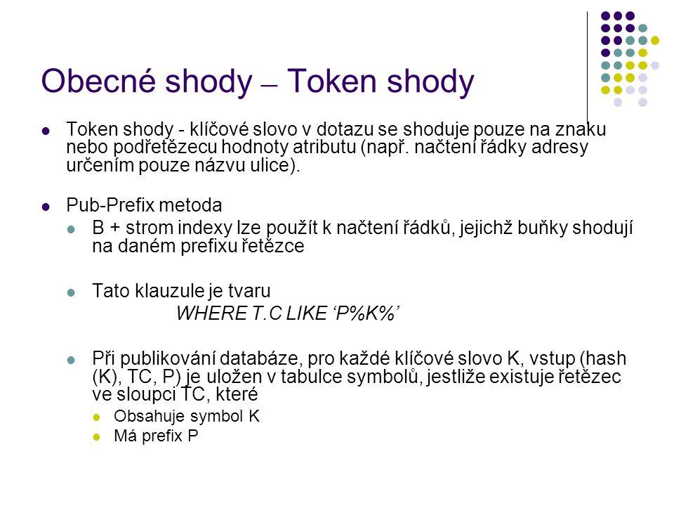 Obecné shody – Token shody Token shody - klíčové slovo v dotazu se shoduje pouze na znaku nebo podřetězecu hodnoty atributu (např.