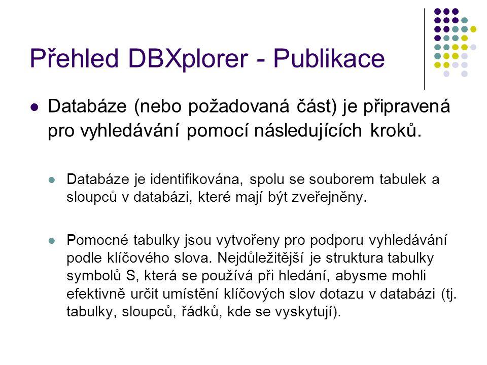 Přehled DBXplorer - Publikace Databáze (nebo požadovaná část) je připravená pro vyhledávání pomocí následujících kroků.