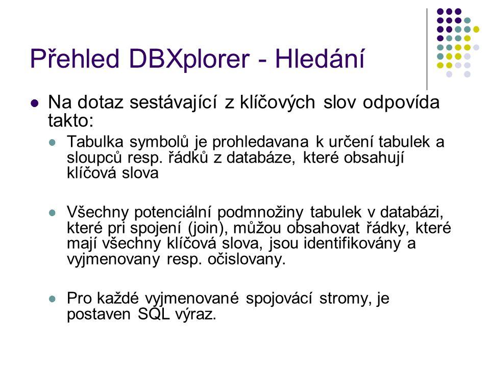 Přehled DBXplorer - Hledání Na dotaz sestávající z klíčových slov odpovída takto: Tabulka symbolů je prohledavana k určení tabulek a sloupců resp.