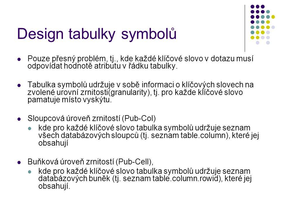 Design tabulky symbolů Pouze přesný problém, tj., kde každé klíčové slovo v dotazu musí odpovídat hodnotě atributu v řádku tabulky.