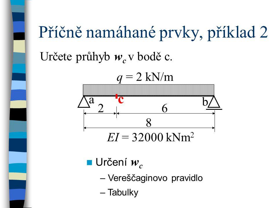 Příčně namáhané prvky, příklad 2 EI = 32000 kNm 2 Určete průhyb w c v bodě c. a b 8 q = 2 kN/m c 26 Určení w c – Vereščaginovo pravidlo – Tabulky
