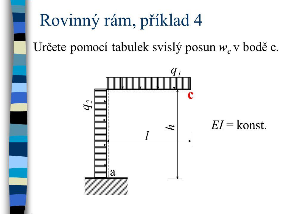 Rovinný rám, příklad 4 a q1q1 l h c EI = konst. q2q2 Určete pomocí tabulek svislý posun w c v bodě c.