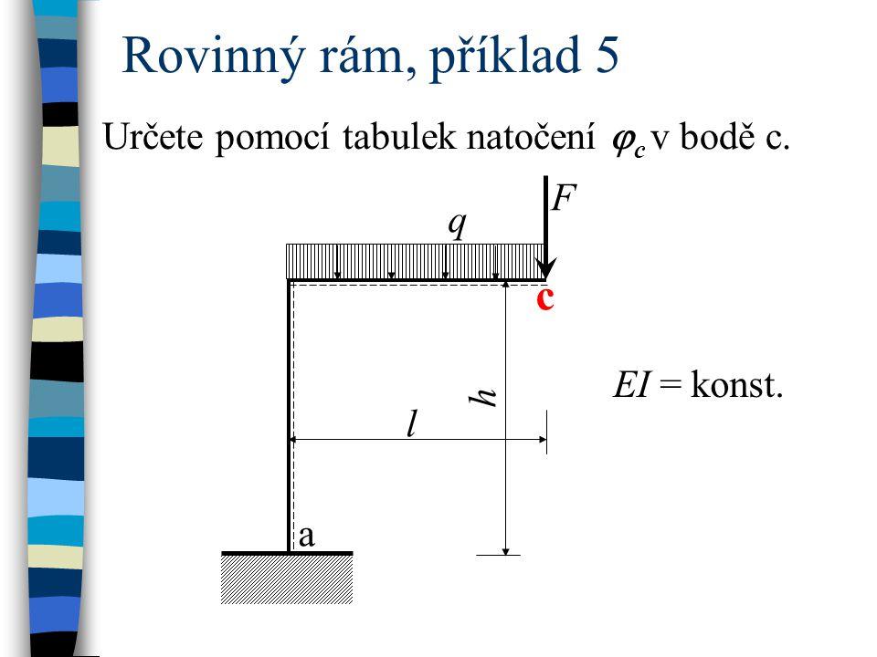 Rovinný rám, příklad 5 a q l h c EI = konst. F Určete pomocí tabulek natočení  c v bodě c.